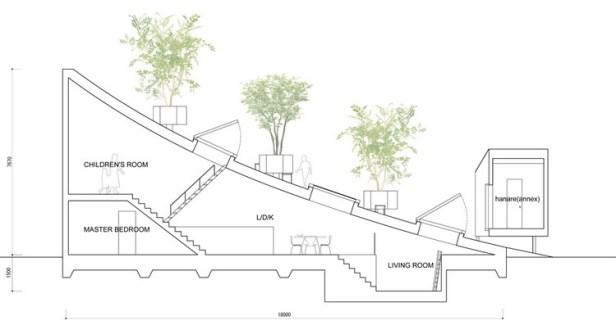 Sou Fujimoto Architects . House K . nishinomiya (23)