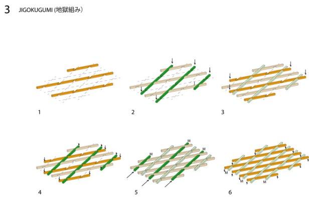 sunnyhills-at-minami-aoyama-kengo-kuma-associates_structure_diagrams-3_copia