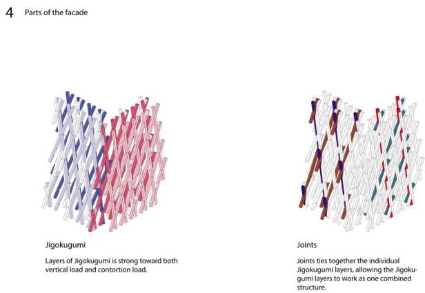 sunnyhills-at-minami-aoyama-kengo-kuma-associates_structure_diagrams-4_copia