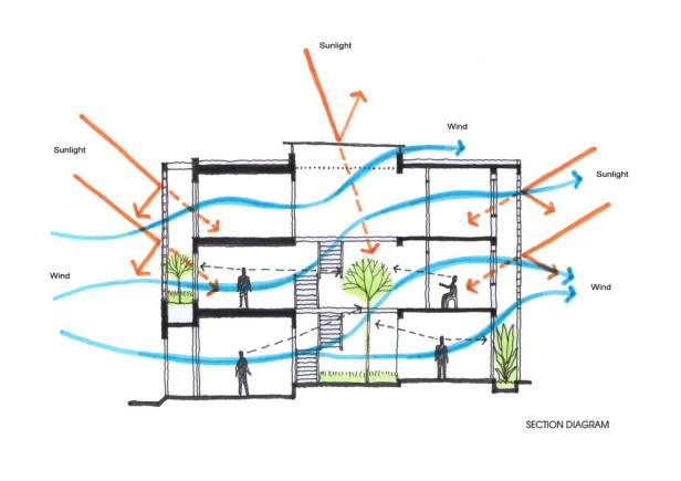 b-house-i-house-architecture-and-construction_07_-_b_house_-_section_diagram