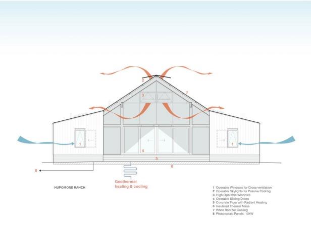 hupomone-ranch-turnbull-griffin-haesloop-architects_hupomone_elev