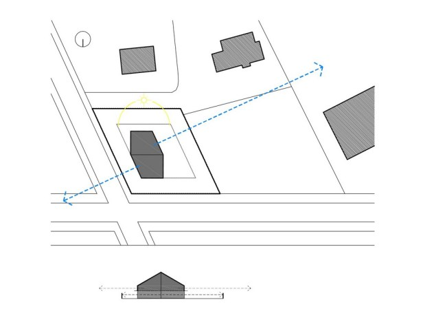 summerhouse-v-at-k-buro-ii-archi-i_orientation_diagram