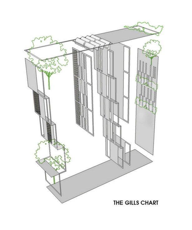 the-gills-cong-sinh-architects_detail