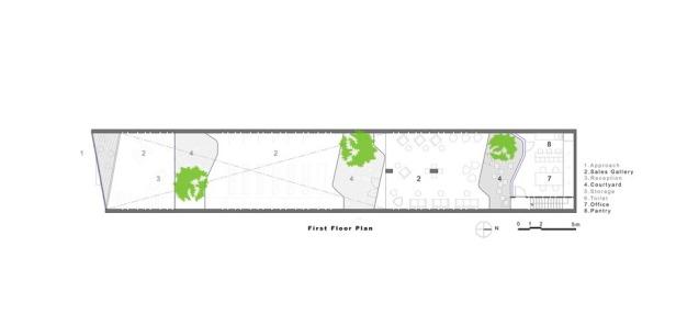 fF_plan