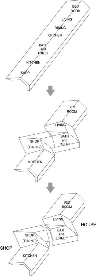 B_diagram