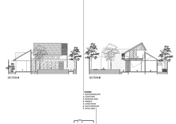 Section_and_Elevation