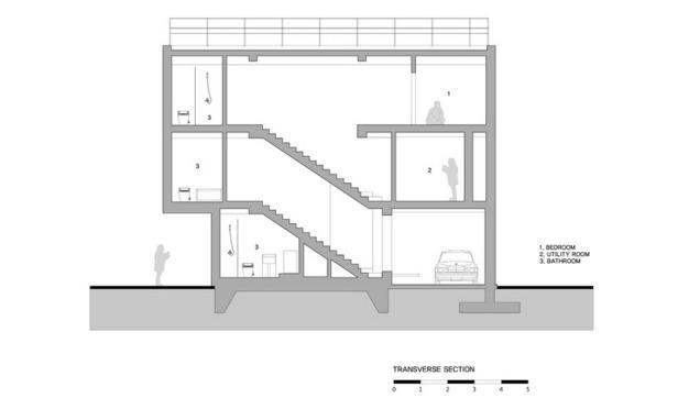 houseinnogyangdesignboom20