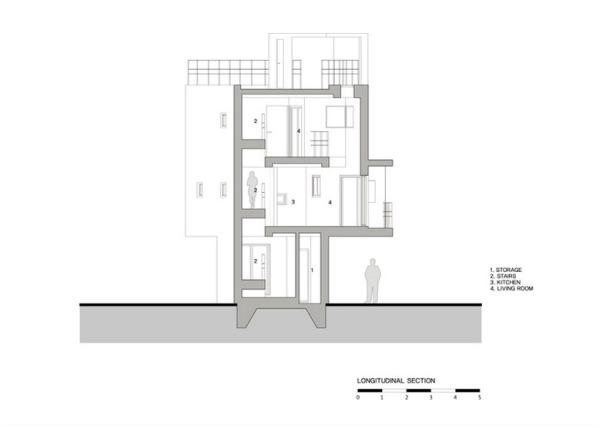 houseinnogyangdesignboom21