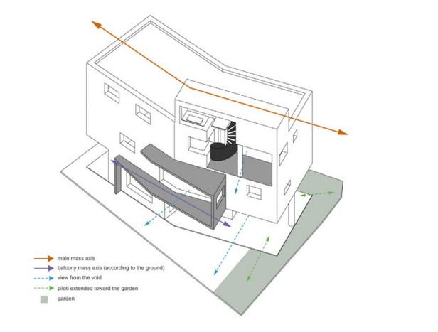 houseinnogyangdesignboom23