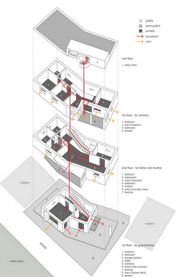 houseinnogyangdesignboom25